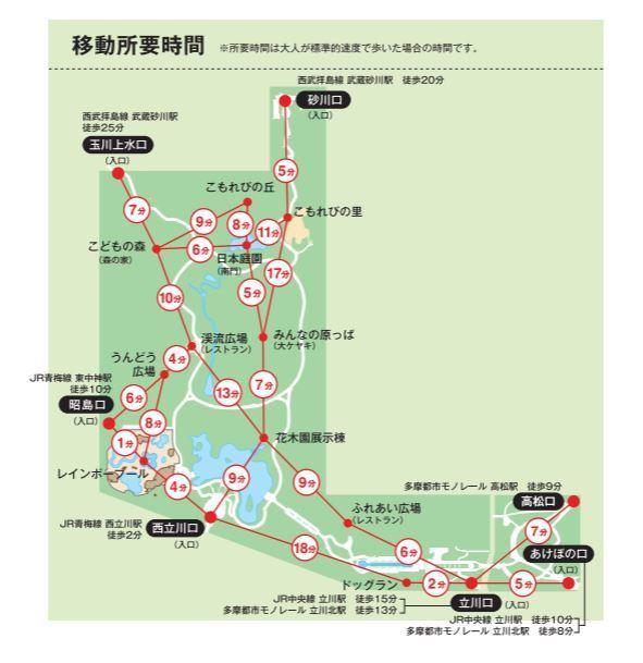 国営昭和記念公園の各入口からの移動所要時間です