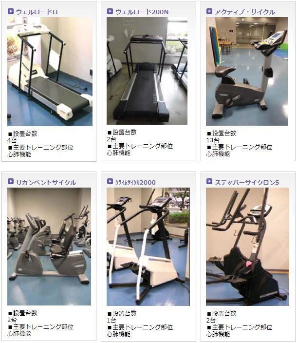 (1)仙台市の青葉体育館