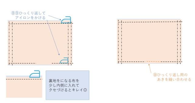 抱っこ紐カバーの作り方