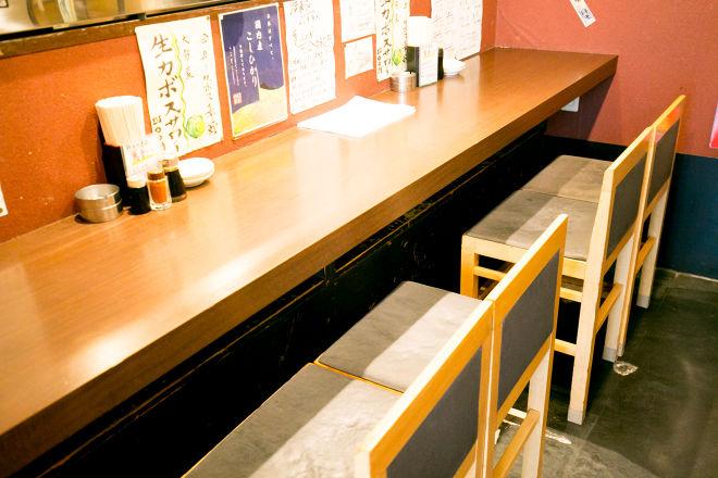 串焼き 博多もつ鍋 月光食堂_23