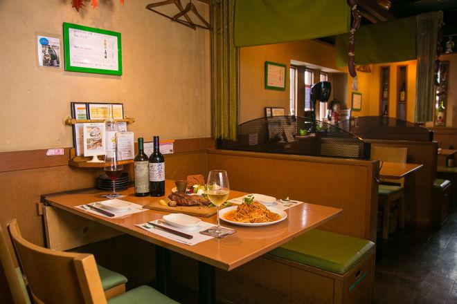 和洋創作料理 Nishimuraya_20
