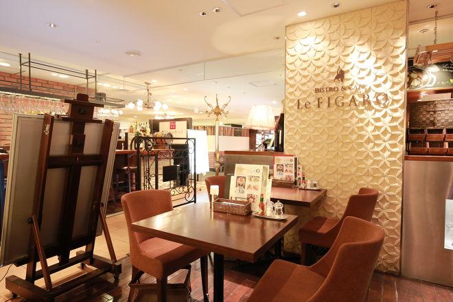 BISTRO&CAFE Le FIGARO_3