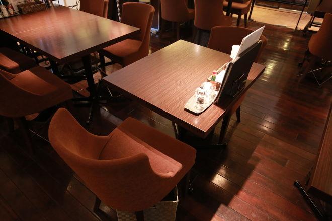 BISTRO&CAFE Le FIGARO_26