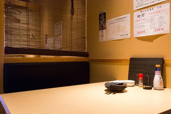 厳選鴨すき鍋×日本酒 竹蔵 大門・浜松町店_28